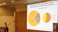 在FESPA Digital Textile展会上纪录代表号码