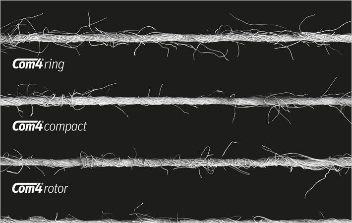 立达在Yarnex贸易展上展示Com4纱线